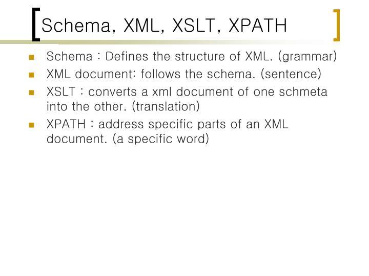 Schema, XML, XSLT, XPATH