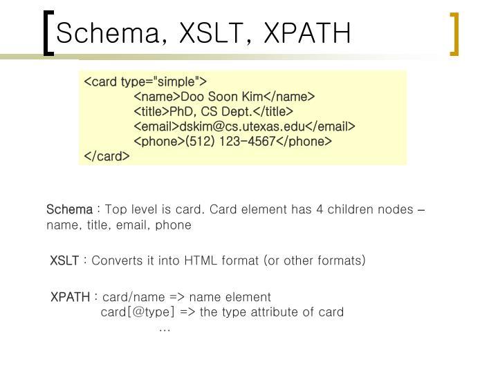 Schema, XSLT, XPATH
