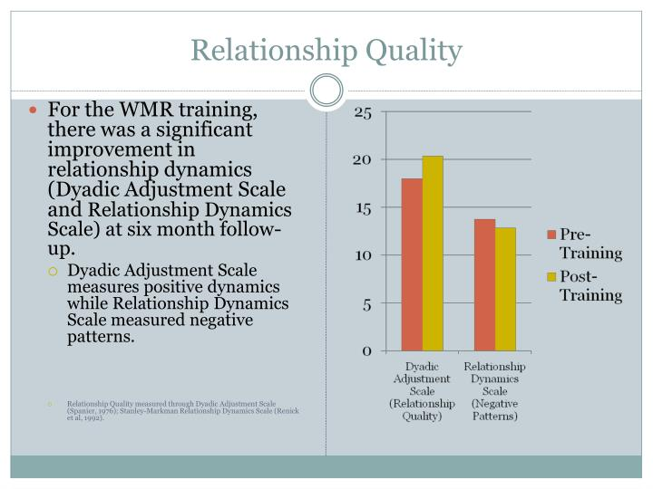 Relationship Quality