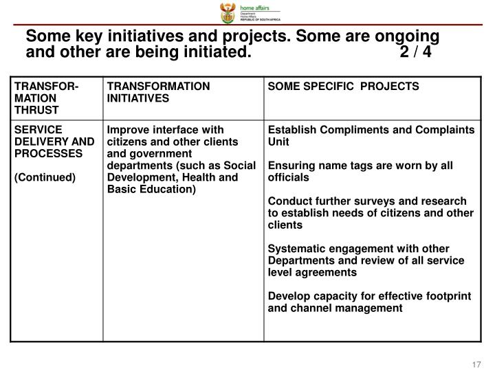 Some key initiatives and projects. Some are ongoing 	and other are being initiated.				2 / 4