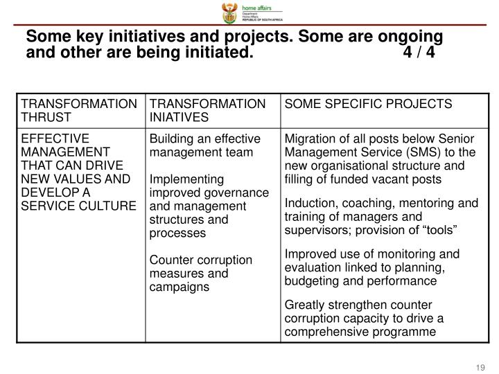 Some key initiatives and projects. Some are ongoing 	and other are being initiated.				4 / 4