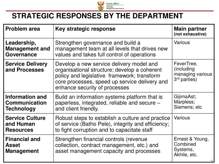 STRATEGIC RESPONSES BY THE DEPARTMENT