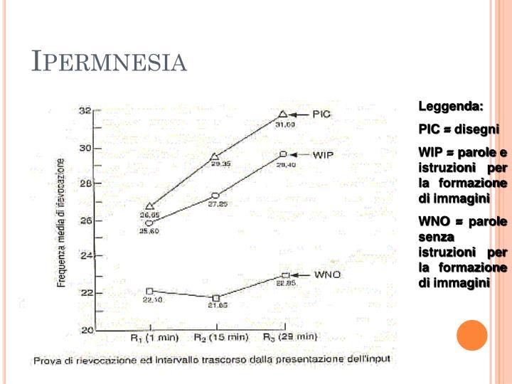 Ipermnesia