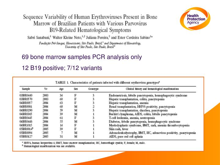 69 bone marrow samples PCR analysis only