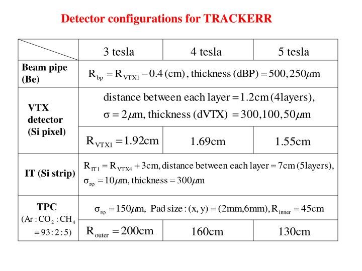 Detector configurations for TRACKERR