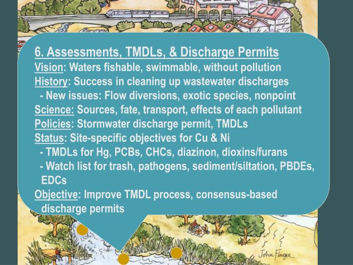6. Assessments, TMDLs, & Discharge Permits