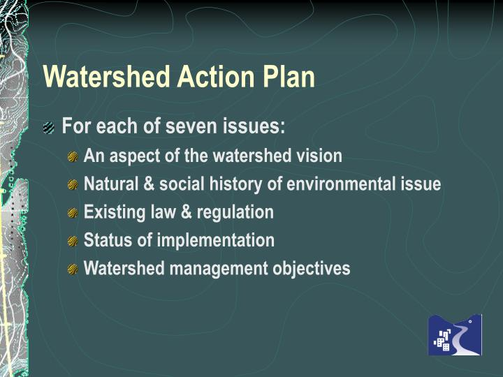 Watershed Action Plan