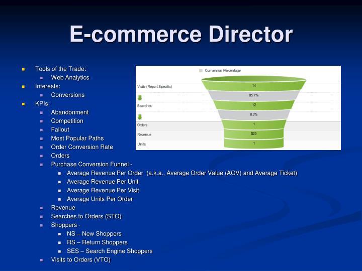 E-commerce Director