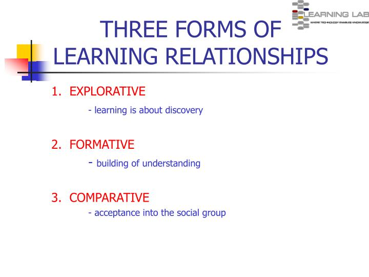 THREE FORMS OF LEARNING RELATIONSHIPS
