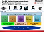 the sip vision convergence of new applications and services