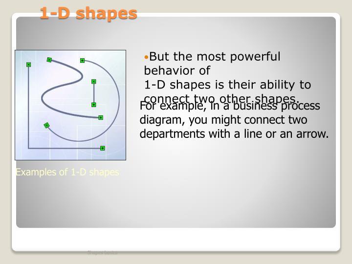 1-D shapes