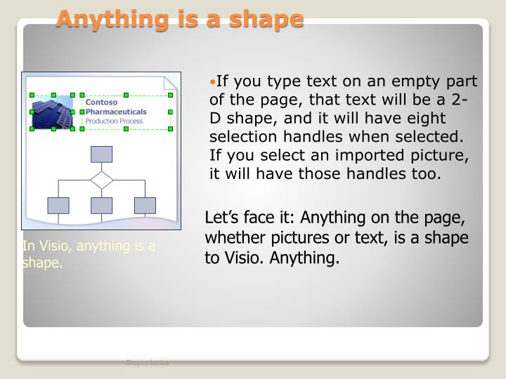 Anything is a shape