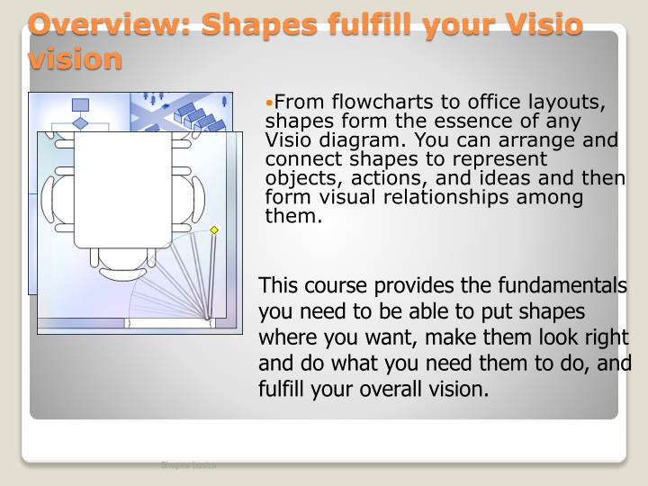 Overview: Shapes fulfill your Visio vision