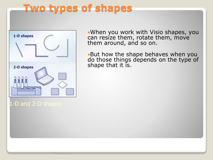 Two types of shapes