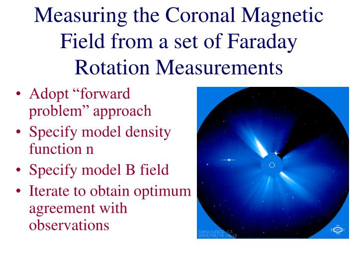 Measuring the Coronal Magnetic Field from a set of Faraday Rotation Measurements