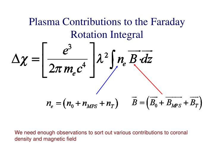 Plasma Contributions to the Faraday Rotation Integral