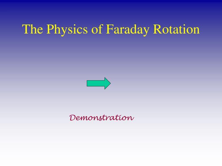 The Physics of Faraday Rotation