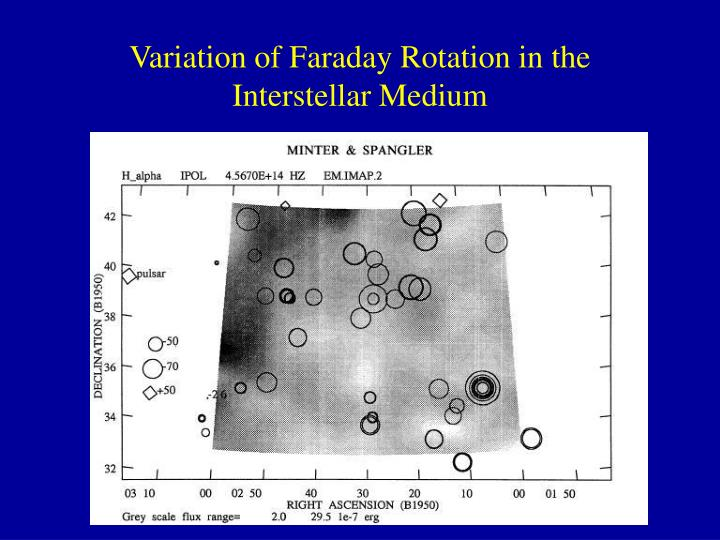 Variation of Faraday Rotation in the Interstellar Medium