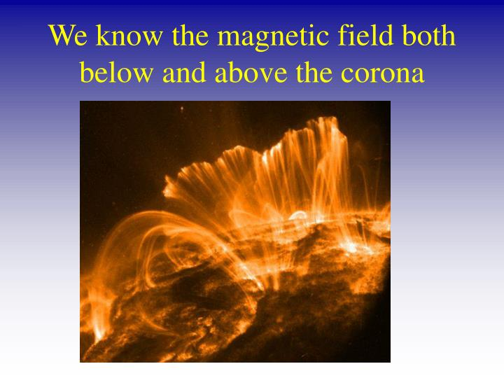 We know the magnetic field both below and above the corona