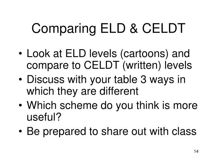 Comparing ELD & CELDT