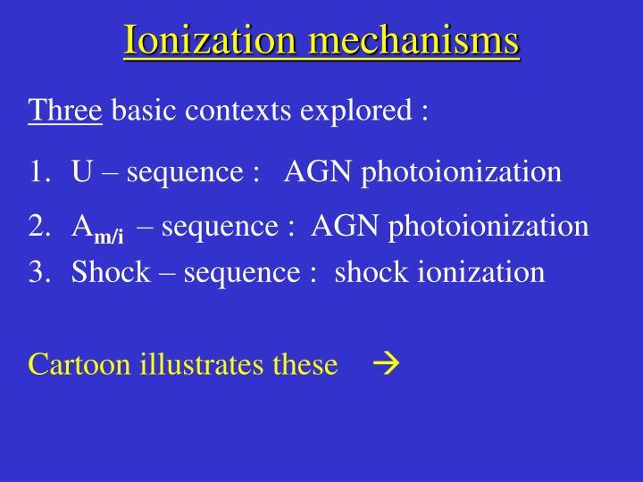Ionization mechanisms