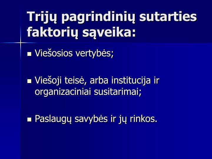 Trijų pagrindinių sutarties faktorių sąveika: