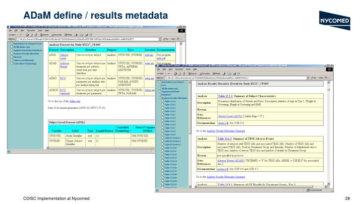 ADaM define / results metadata