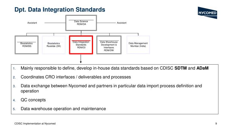 Dpt. Data Integration Standards