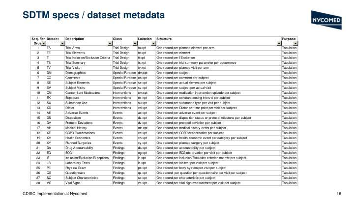 SDTM specs / dataset metadata