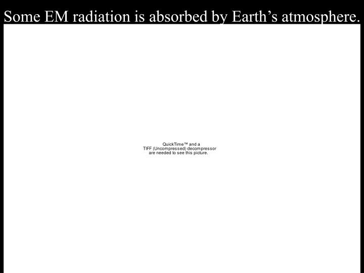 Some EM radiation is absorbed by Earth's atmosphere.