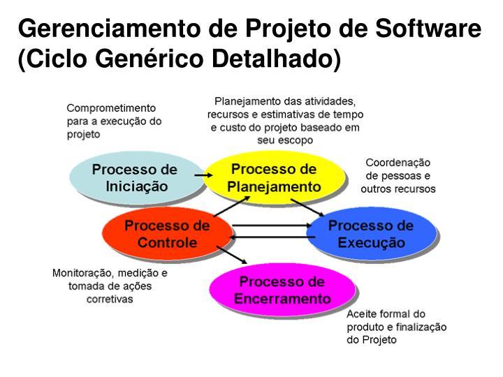 Gerenciamento de Projeto de Software (Ciclo Genérico Detalhado)