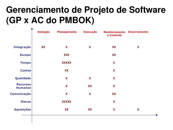 Gerenciamento de Projeto de Software (GP x AC do PMBOK)