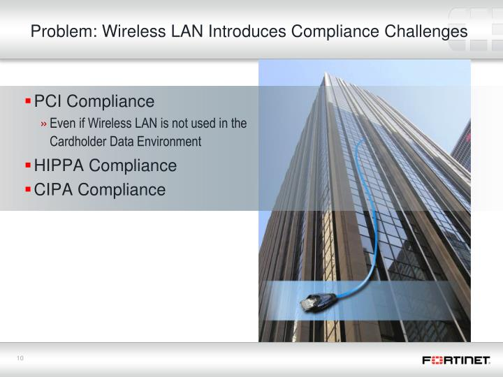 Problem: Wireless LAN Introduces Compliance Challenges