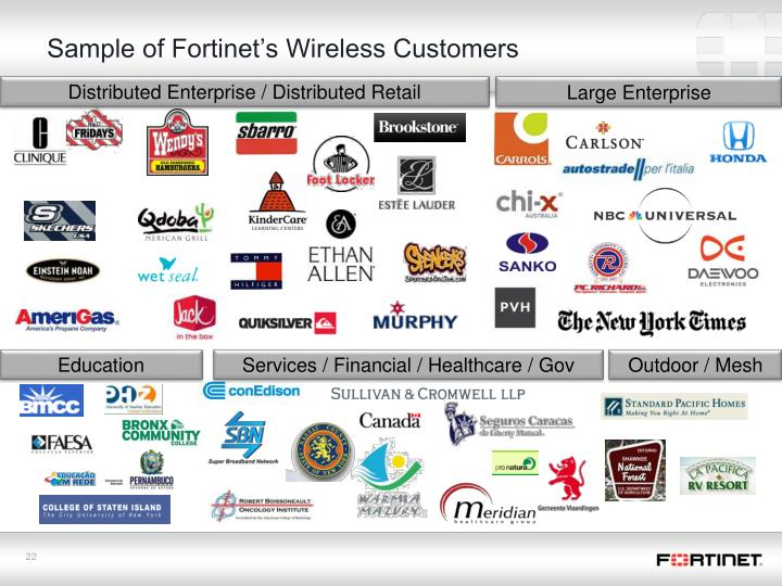 Sample of Fortinet's Wireless Customers