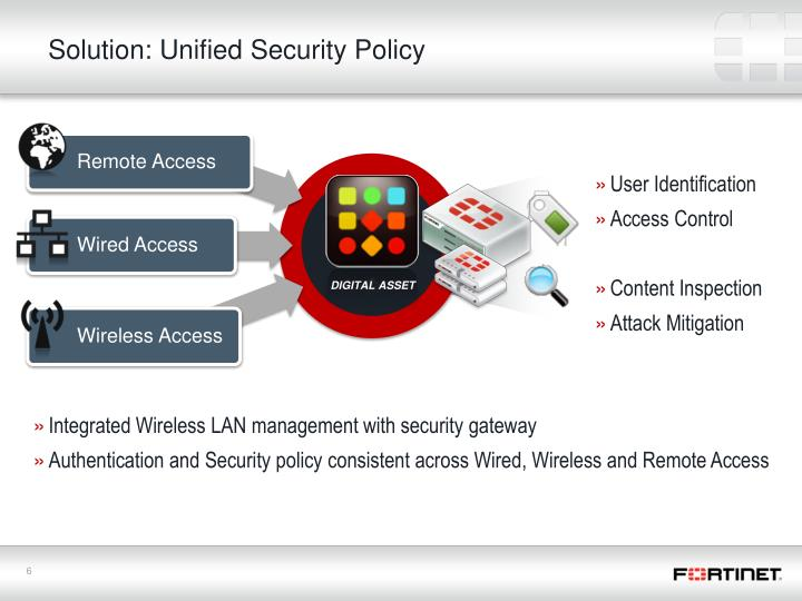 Solution: Unified Security Policy