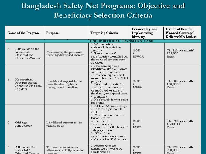 Bangladesh Safety Net Programs: Objective and Beneficiary Selection Criteria