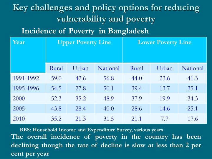 Key challenges and policy options for reducing vulnerability and poverty