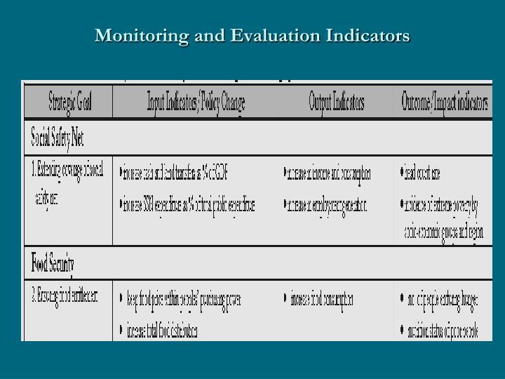Monitoring and Evaluation Indicators