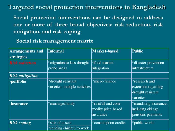 Targeted social protection interventions in Bangladesh