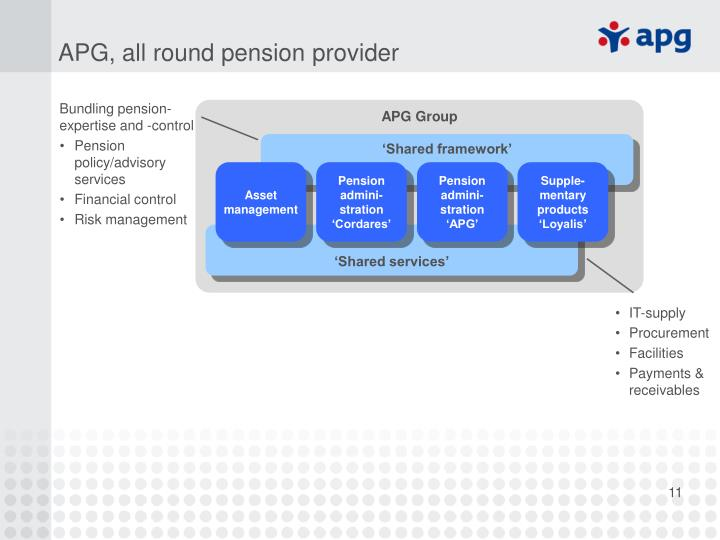 APG, all round pension provider