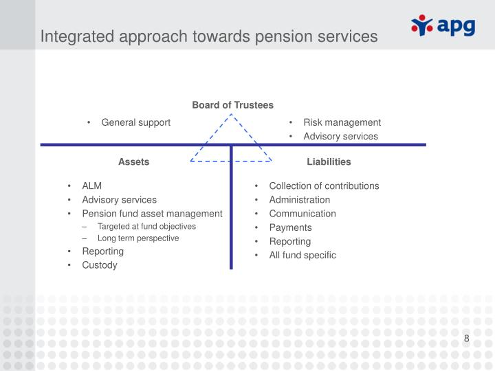 Integrated approach towards pension services