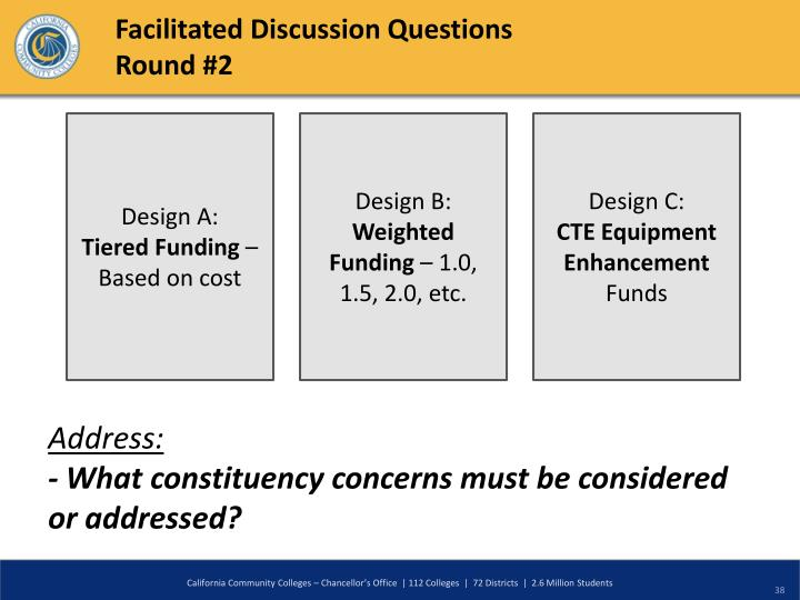 Facilitated Discussion Questions
