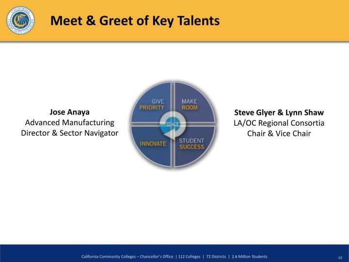 Meet & Greet of Key Talents