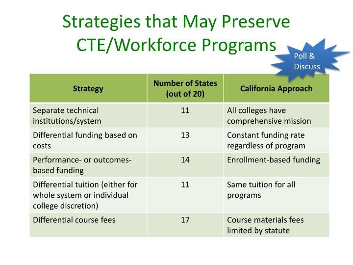 Strategies that May Preserve CTE/Workforce Programs