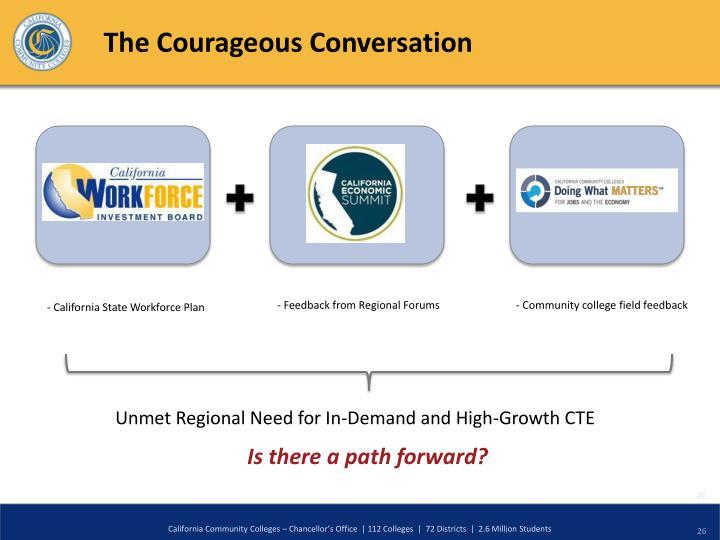 The Courageous Conversation