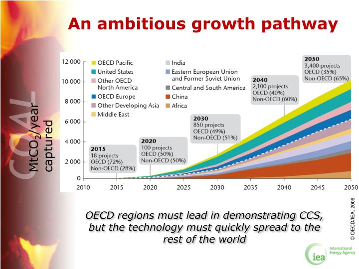 An ambitious growth pathway