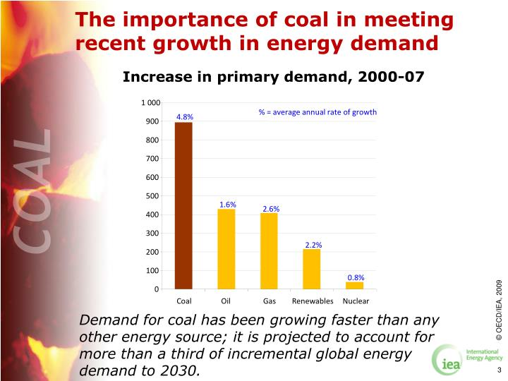 The importance of coal in meeting recent growth in energy demand