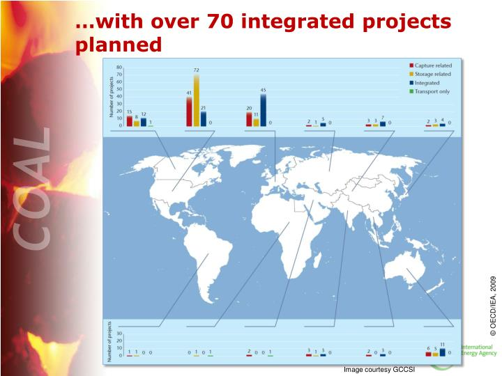 …with over 70 integrated projects planned