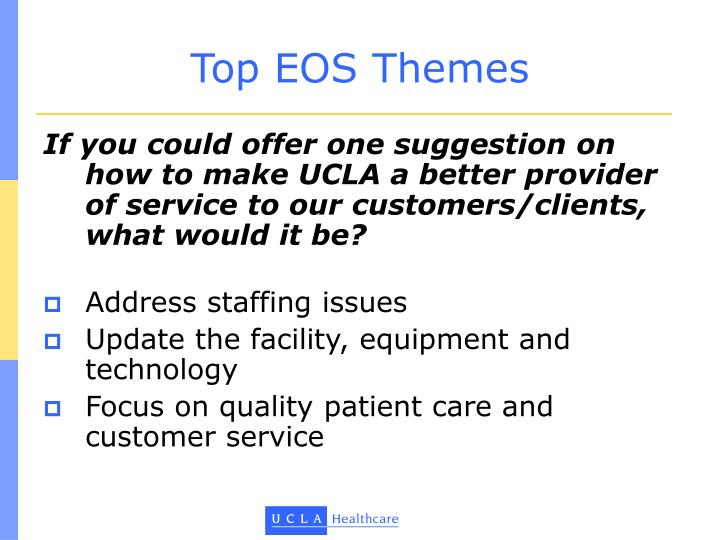 Top EOS Themes