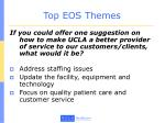 top eos themes1